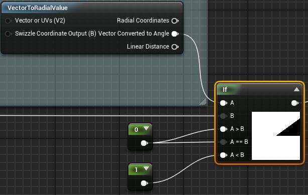 material_vectortoradial