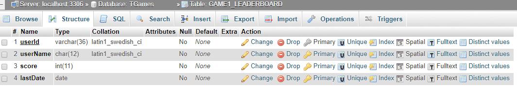 table_leaderboard
