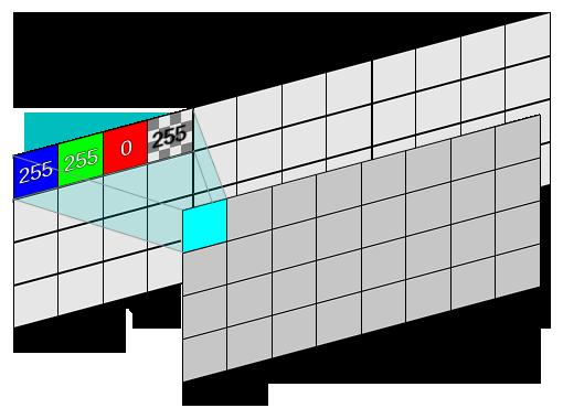 pixeldata_sctructure