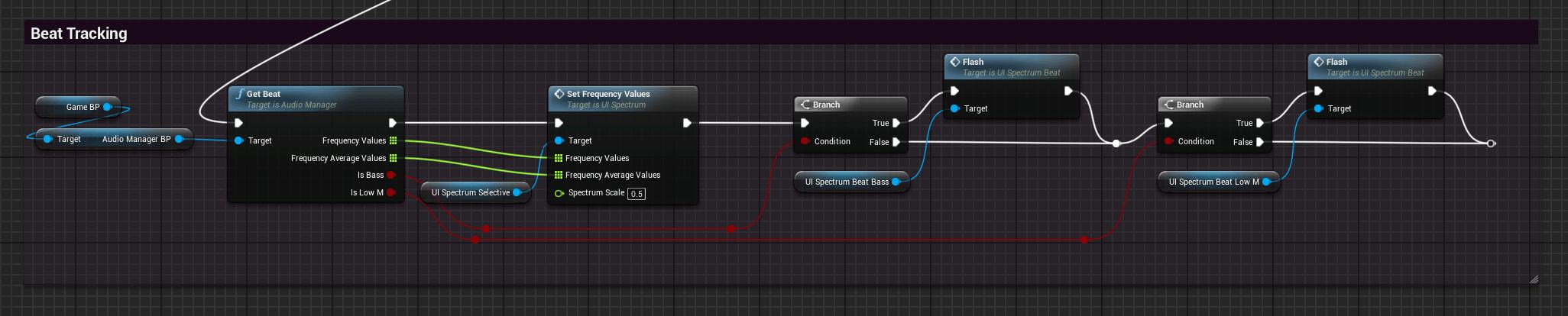 UI_Display_Update_beat