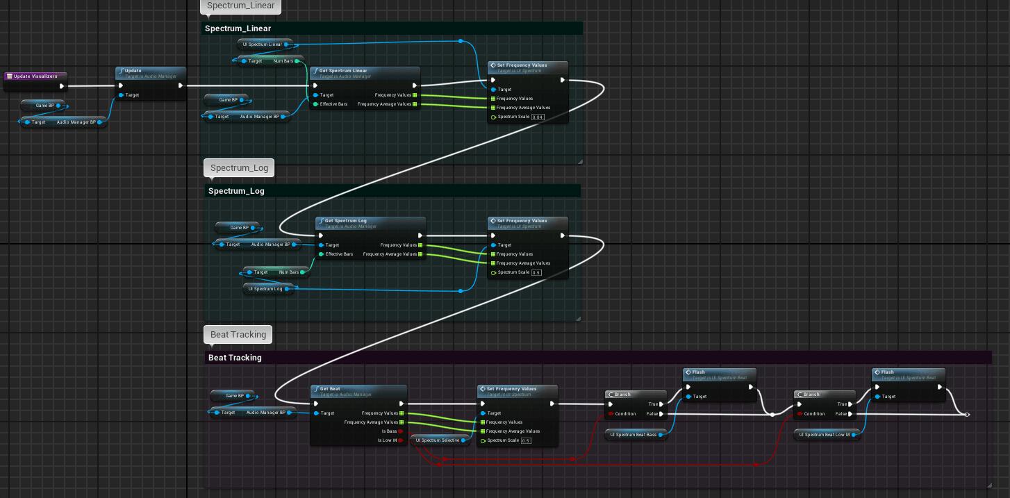 UI_Display_Update