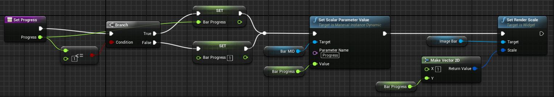 UI_bar_setProgress
