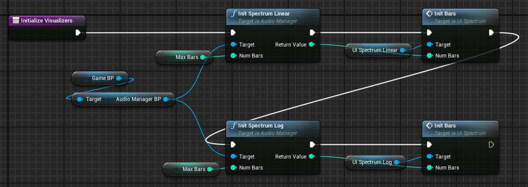 UI_player_initializeVisualizers