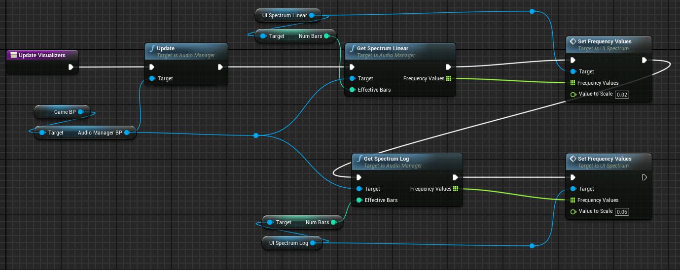 UI_player_updateVisualizers