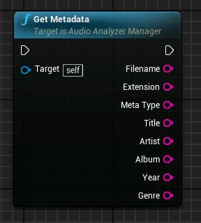 metatag_node