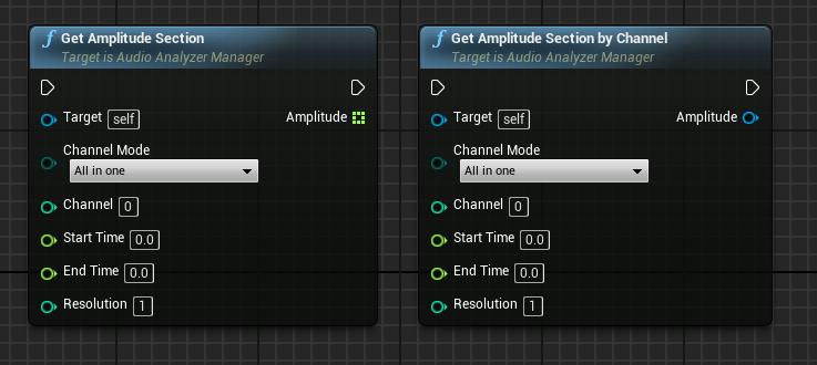 extractor_analysis