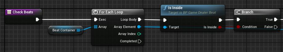 check_beats_function