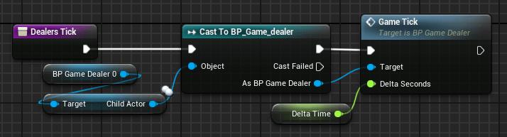 dealer_tick