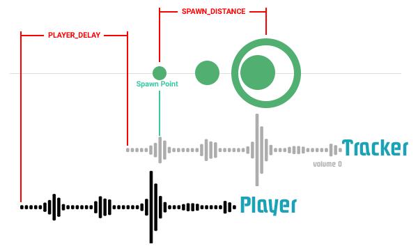 game_diagram