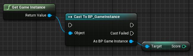 gameinstance_cast