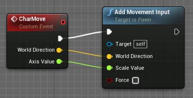 character_movement
